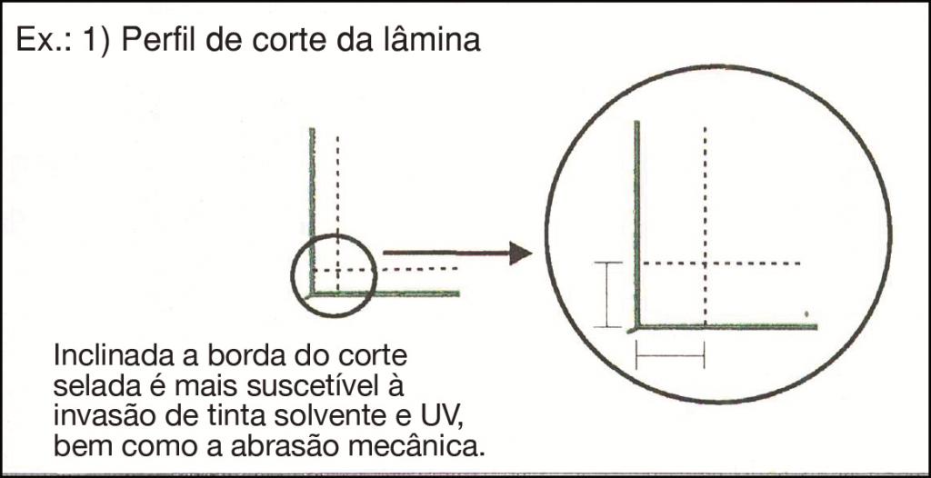 rodo de impressao 2