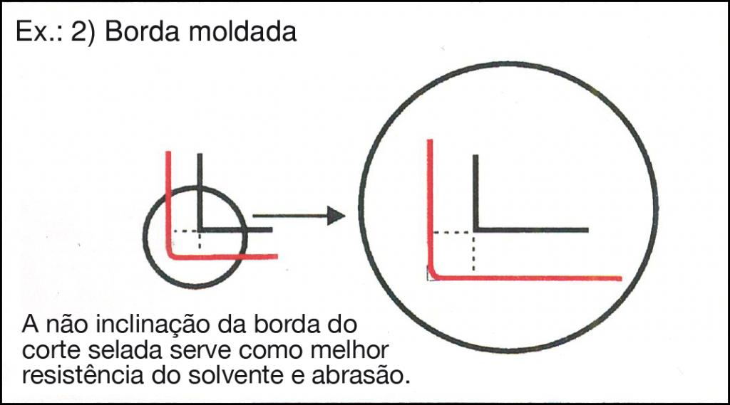 rodo de impressao 3