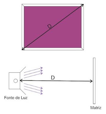 emulsao grafica 1 - Emulsões serigráficas