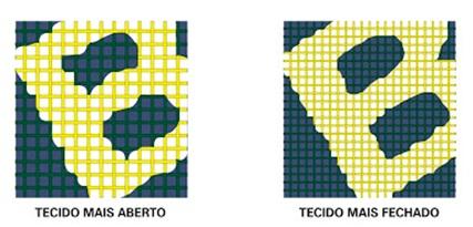 emulsao grafica 3 fremplast - Emulsões serigráficas