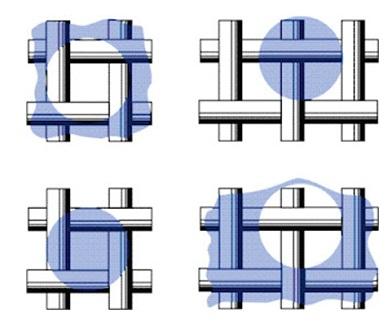 emulsao grafica 4 fremplast - Emulsões serigráficas