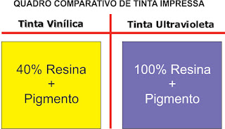 tinta cura ultravioleta fremplast - TINTAS DE CURA ULTRA VIOLETA